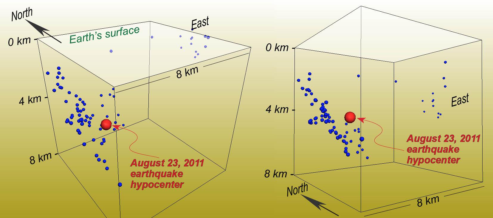 Aftershock Earthquake Diagram | www.pixshark.com - Images ...