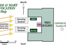 Simplified map view of W&M Convocation layout and orientation of incoming solar radiation.