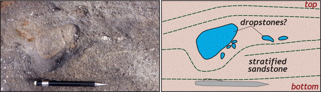 Dropstones (?) in the Rockfish Conglomerate. Field photo on left, annotated sketch on right.
