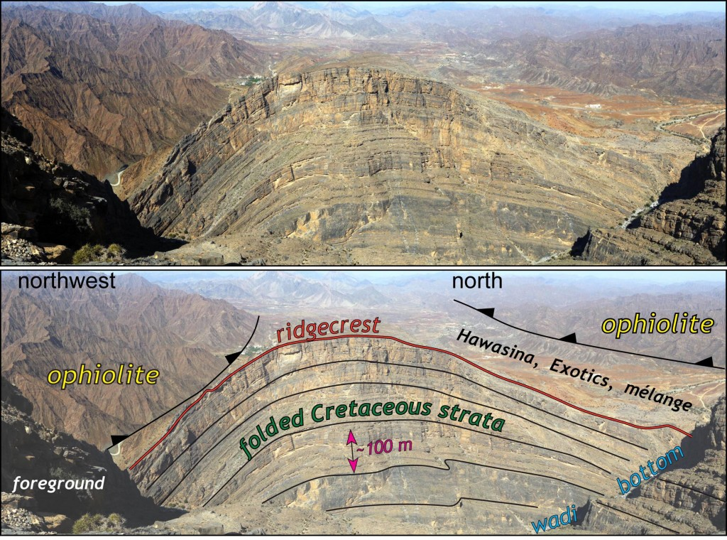 View from the top of the Murri anticline, northern Oman (view to north-northwest). Annotated geology in lower image.  This will be posted as a Gigapan in the coming weeks.
