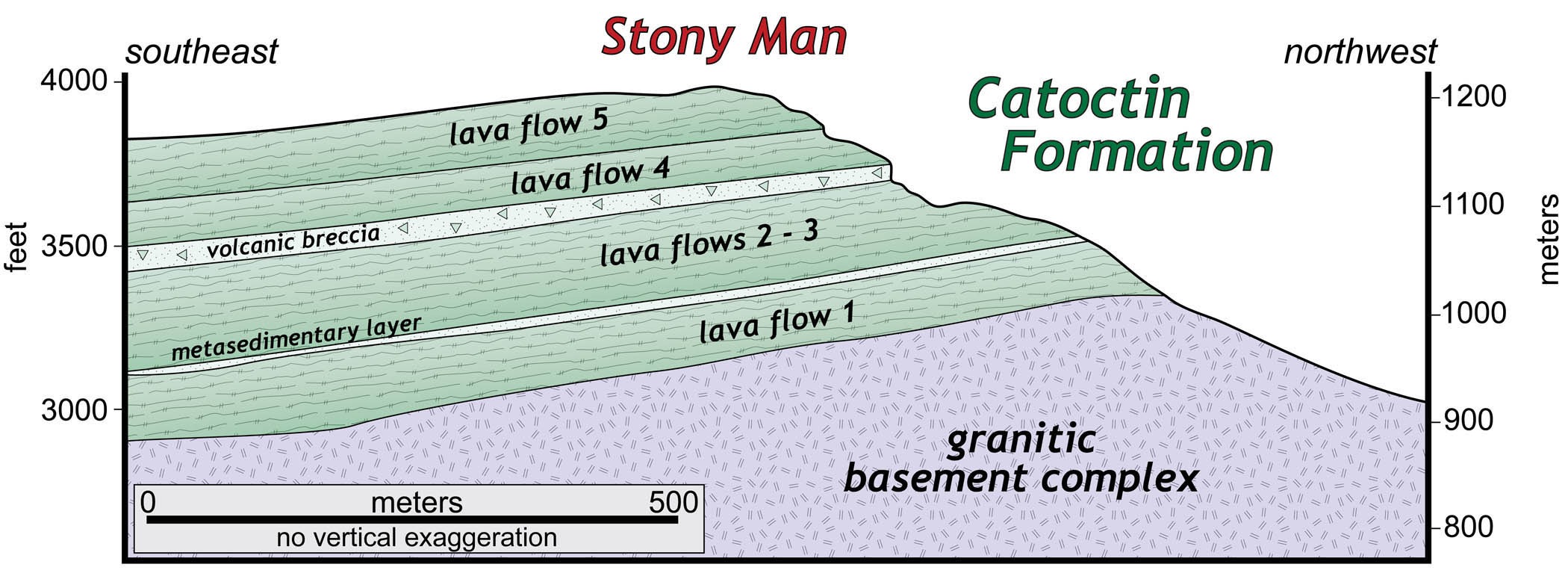 Virginia Geologic Formation Diagrams Wire Data Schema 110v 50 Amp Male Plug 2539 Long Pigtail Arcon Rv Wiring Ar14250 Glimpses Of The Past Catoctin Is For Lavas Rh Wmblogs Wm Edu Crossword Pennsylvania Map