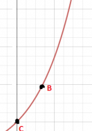 The letter grade function graph (exponential function)