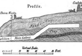 Cross section of the Union tunnel by Lt. Colonel Henry Pleasants with description of the subsurface materials. Note the sketch is vertically exaggerated. From- Battles and Leaders of the Civil War, vol. 4, page 548.