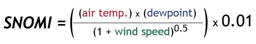 SNOMI in equation form.