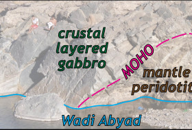 Two young Omanis enjoying a swimming hole at Wadi Aybad and the well-exposed ancient Moho in the outcrop. Annotated image below.