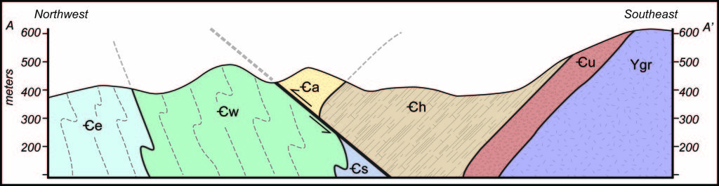Geologic interpretation at the western edge of the Blue Ridge Mountains.  Different colors and labels are individual geologic units.  Note the southeast-dipping fault that disrupts the stratigraphy.  Is this a major or minor fault in the Appalachian orogen?