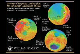 Diagram of the Geology of proposed landing sites for the human exploration of mars