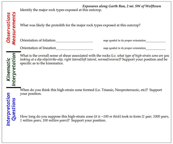 The Garth Run high-strain zone worksheet.