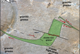 In this photo an older biotite-rich gneissic inclusion is surrounded by the younger granitic gneiss. Both rocks are strongly lineated (oriented NE to SW). Strain is heterogenous as evidenced by the deflection of the biotite-rich gneiss in a cryptic high-strain zone. The asymmetry and offset along the discrete fault is consistent with right-lateral (dextral shear). There is geological craziness at the far end of the biotite-rich gneiss.