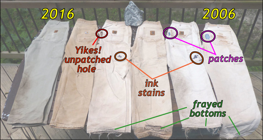 Annotated image of a decade's worth of Carthartt field pants.