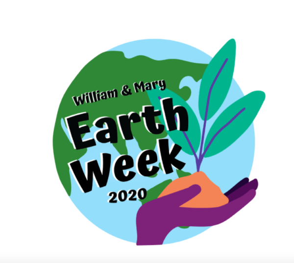 Illustration of the Earth with a hand holding a seedling plant. William & Mary Earth Week 2020