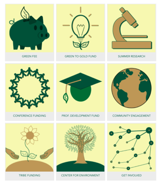 A grid of various funding opportunities related to sustainability. This includes the Green Fee, Green to Gold Fund, summer research grants, and more.