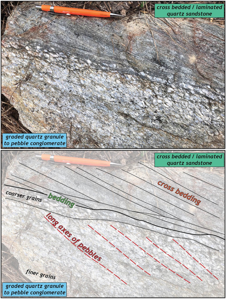 """Two views of the outcrop known as 'Baby Blue', each noting """"cross bedded/laminated quartz sandstone"""" and """"graded quartz granule to pebble conglomerate."""" The bottom image offers notations overlayed, showing location of cross bedding, bedding, coarser grains, long axes of pebbles, and finer grains."""