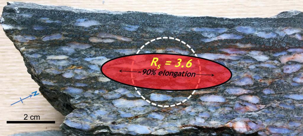 Strain ratio illustrated on rock slab.