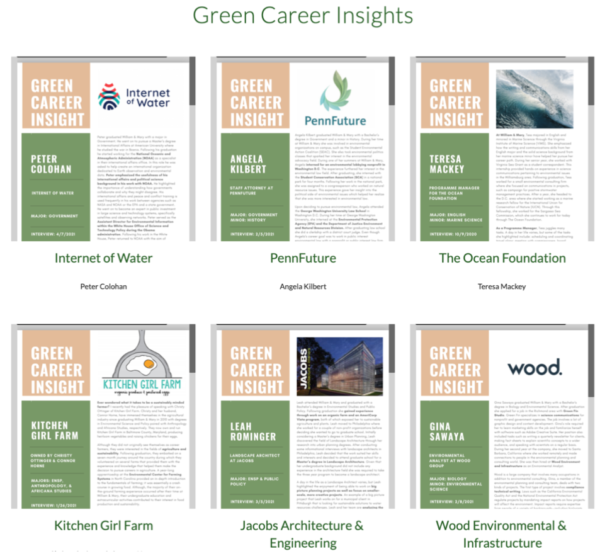 Screenshot from W&M Green Careers website with career insights from alumni on the topics of Internet of Water by Peter Colohan, PennFuture by Angela Kilbert, The Ocean Foundation by Teresa Mackey, Kitchen Girl Farm by Kitchen Girl Farm, Jacobs Architecture & Engineering by Leah Rominger, and Wood Environmental & Infrastructure by Gina Sawaya